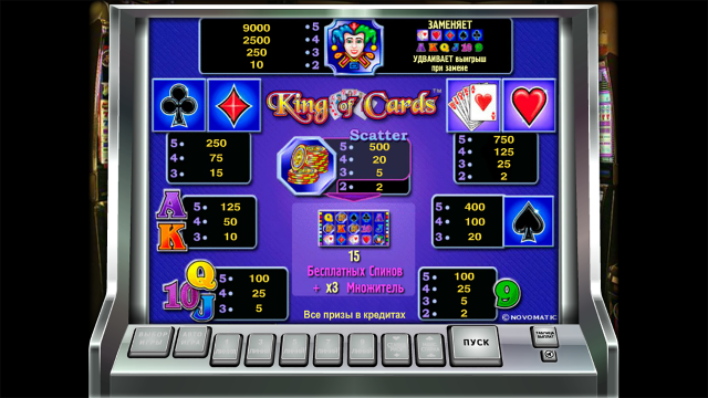 Характеристики слота King Of Cards 6