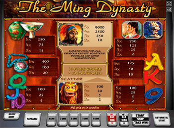 Характеристики слота The Ming Dynasty 4
