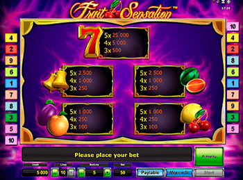 Характеристики слота Fruit Sensation 2